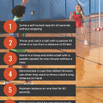 Student Learning in Physical Education: The Minimum Six