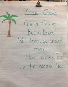chicka chicka boom boom book activity