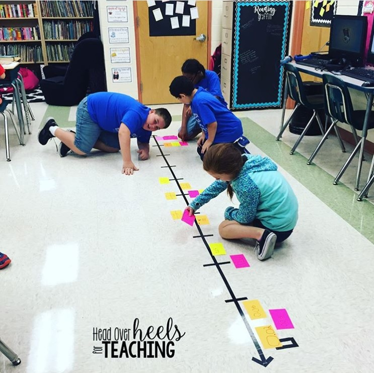 number line fractions and decimals in classroom